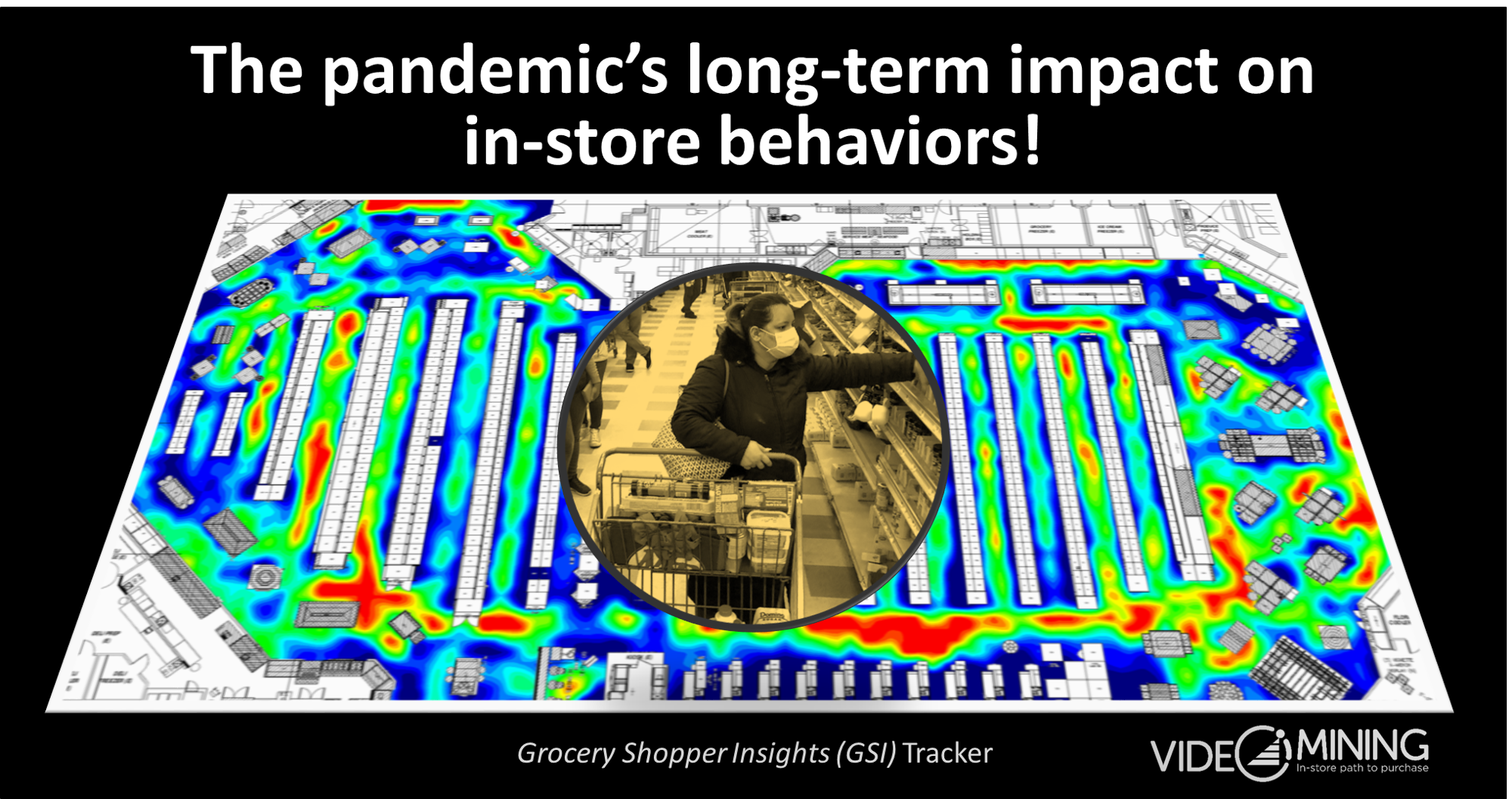 Pandemic's impact on shopper behaviors